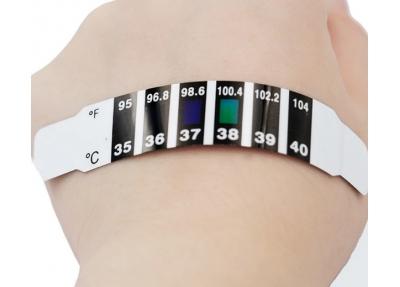 Многоразовый термометр-полоска